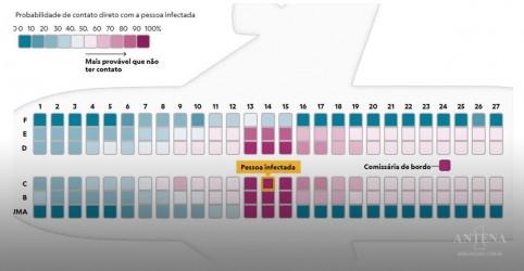 Placeholder - loading - Imagem da notícia Anvisa monitora voos internacionais no Brasil