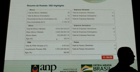 Leilão de petróleo tem recorde de R$8,9 bi; grupo da Total bate o da Petrobras