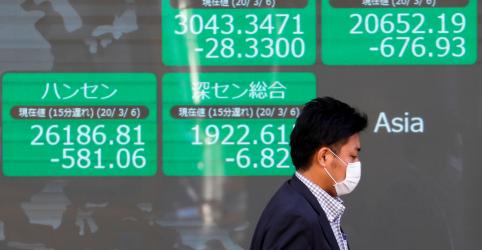 Placeholder - loading - Imagem da notícia Coronavírus causa estragos nos mercados financeiros; infecções no mundo se aproximam de 100.000