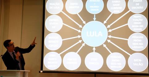Placeholder - loading - Conselho do MP proíbe Lava Jato de usar estrutura para fins político-partidários