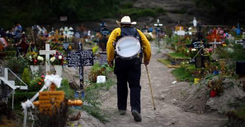 Placeholder - loading - América Latina supera 300 mil mortes por coronavírus, um terço do total no mundo