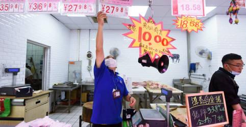 Placeholder - loading - Preços ao produtor na China caem com menos força em novembro