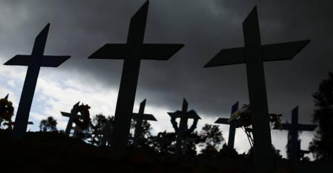 Placeholder - loading - Imagem da notícia América Latina tem maior número de mortos por coronavírus no mundo