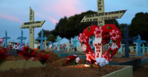 Placeholder - loading - Brasil registra 2.513 novas mortes por Covid-19 e total atinge 439.050