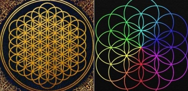 Comparação das Capas dos Discos